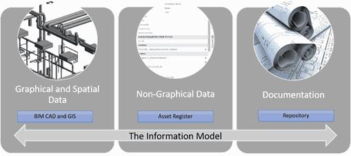 Recogida de información en fase de diseño y construcción