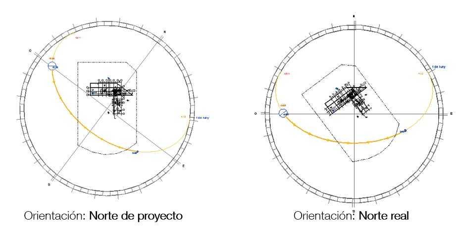 Imagen 2. Diferencia entre norte de proyecto y norte real. Fuente propia.
