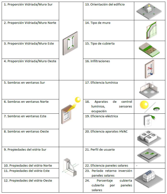 2019 05 22 12 03 17 BIM 6D Correccion Anais.pdf Adobe Acrobat Pro