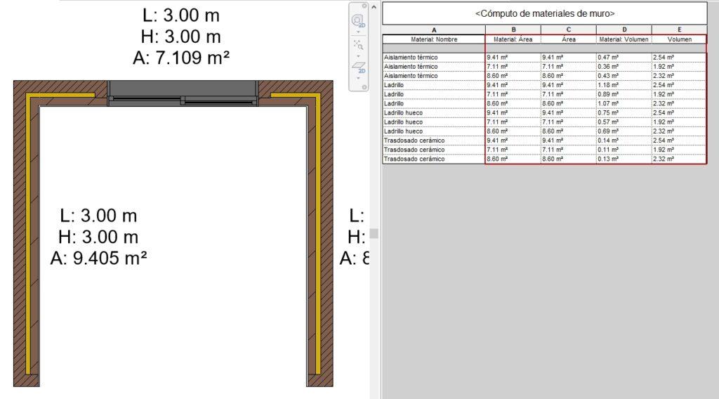 Cuadro de texto: Imagen 6. Muro con ventana y Envolvente en Inserciones. Fuente propia.