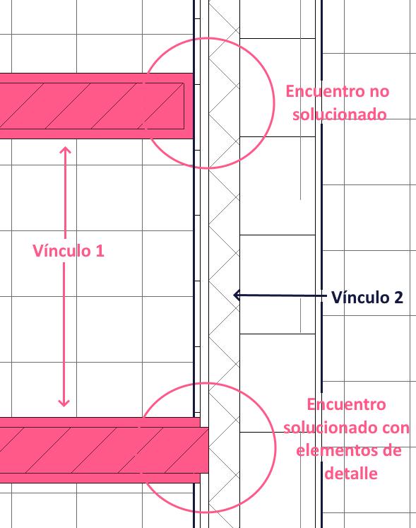 Cuadro de texto: Ilustración 4 Ejemplo de solución de uniones entre vínculos, fuente propia